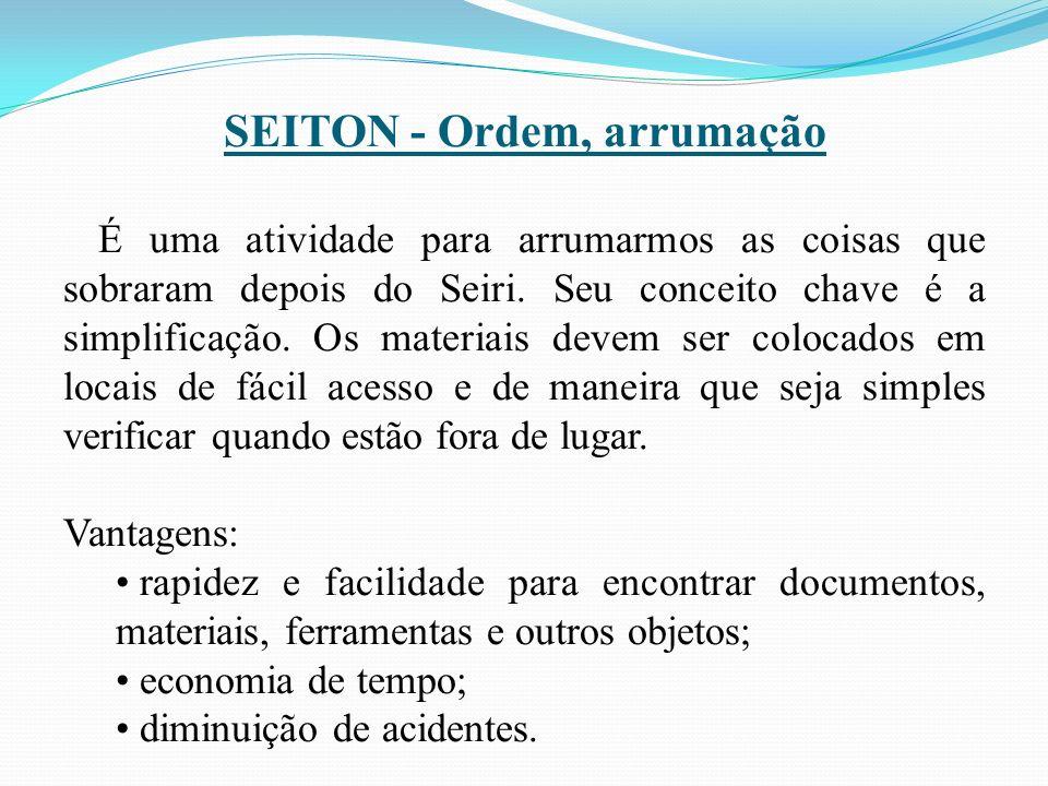 SEITON ‑ Ordem, arrumação