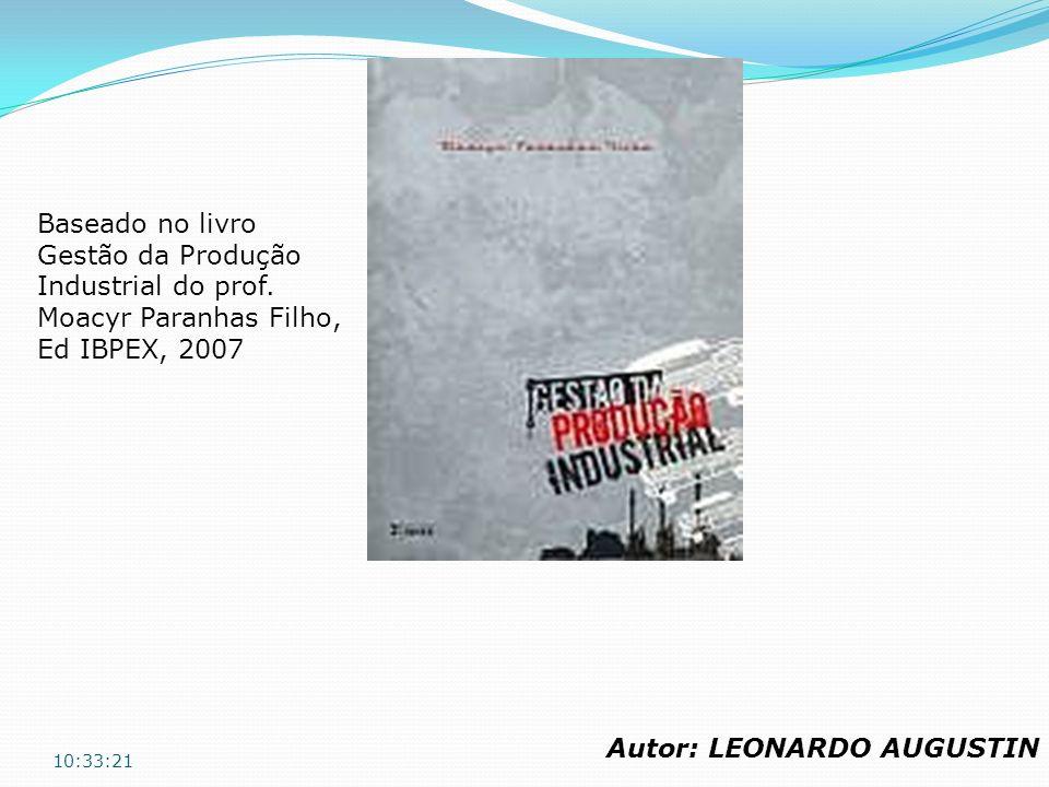 Autor: LEONARDO AUGUSTIN