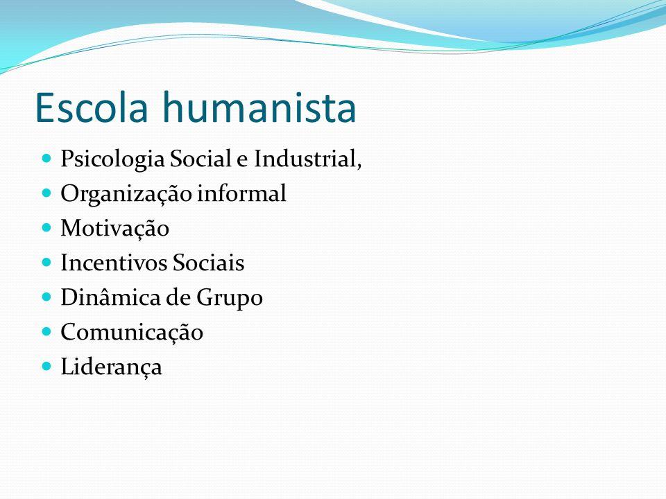 Escola humanista Psicologia Social e Industrial, Organização informal