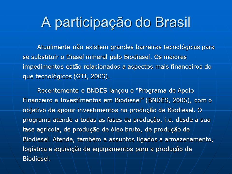 A participação do Brasil
