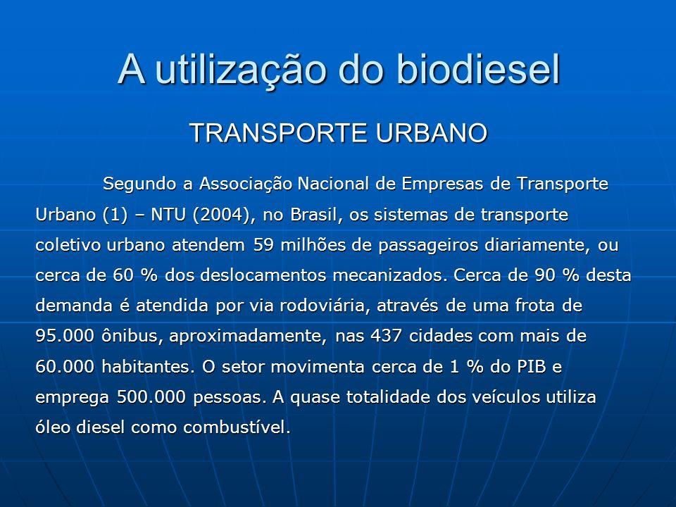 A utilização do biodiesel