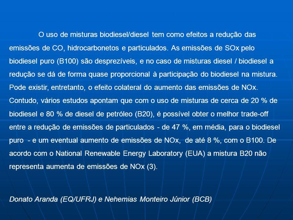 O uso de misturas biodiesel/diesel tem como efeitos a redução das emissões de CO, hidrocarbonetos e particulados. As emissões de SOx pelo biodiesel puro (B100) são desprezíveis, e no caso de misturas diesel / biodiesel a redução se dá de forma quase proporcional à participação do biodiesel na mistura. Pode existir, entretanto, o efeito colateral do aumento das emissões de NOx. Contudo, vários estudos apontam que com o uso de misturas de cerca de 20 % de biodiesel e 80 % de diesel de petróleo (B20), é possível obter o melhor trade-off entre a redução de emissões de particulados - de 47 %, em média, para o biodiesel puro - e um eventual aumento de emissões de NOx, de até 8 %, com o B100. De acordo com o National Renewable Energy Laboratory (EUA) a mistura B20 não representa aumenta de emissões de NOx (3).