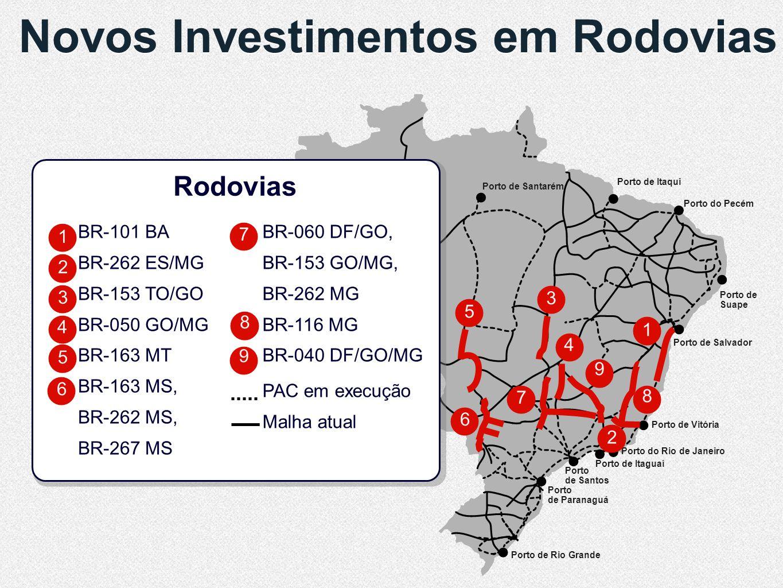 Novos Investimentos em Rodovias