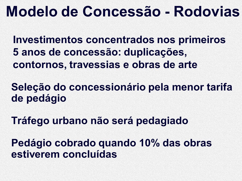 Modelo de Concessão - Rodovias