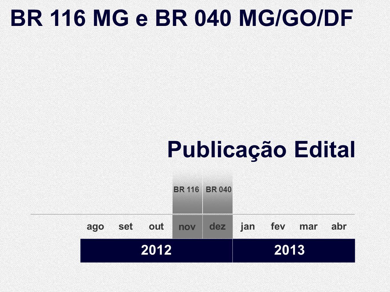 BR 116 MG e BR 040 MG/GO/DF Publicação Edital 2012 2013 ago set out