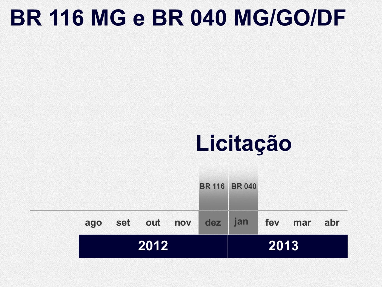 BR 116 MG e BR 040 MG/GO/DF Licitação 2012 2013 ago set out nov dez