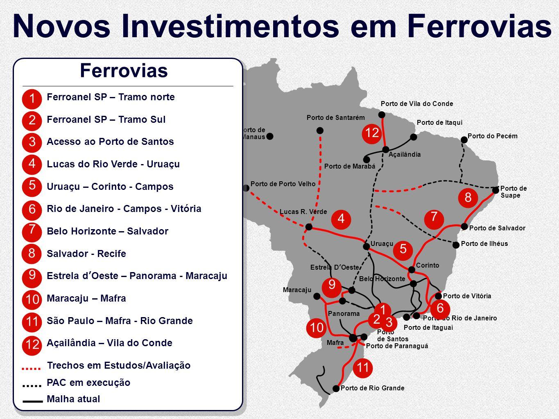 Novos Investimentos em Ferrovias
