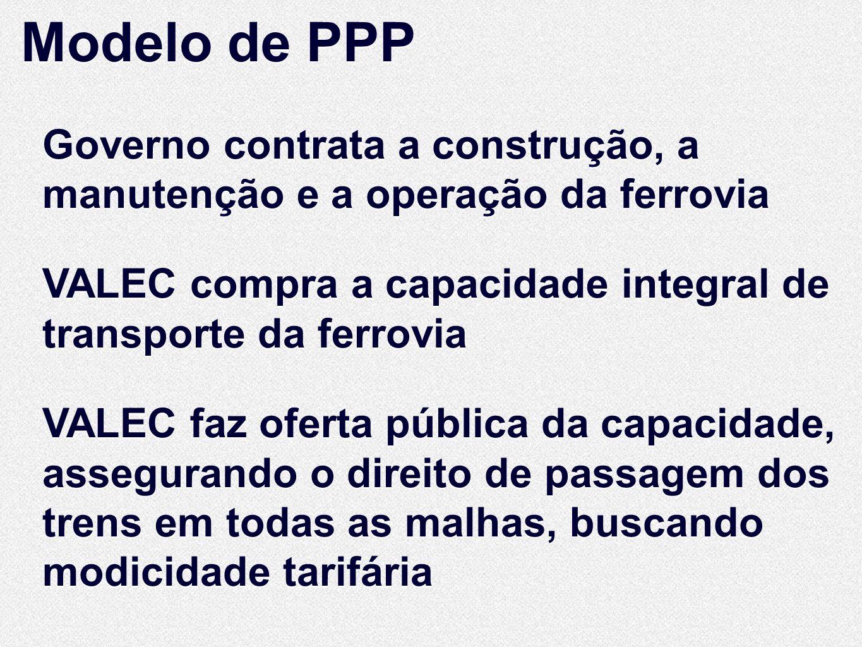 Modelo de PPP Governo contrata a construção, a manutenção e a operação da ferrovia. VALEC compra a capacidade integral de transporte da ferrovia.