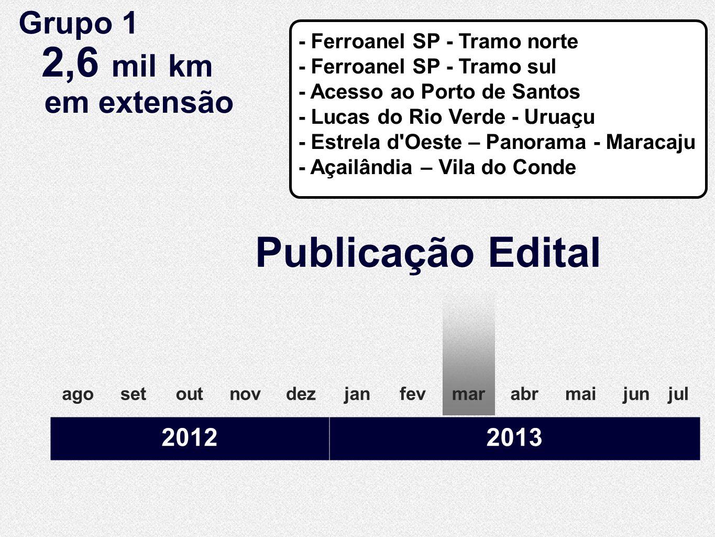 Publicação Edital Grupo 1 2,6 mil km em extensão 2012 2013