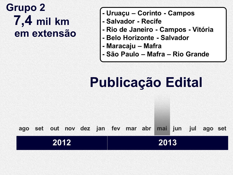 Publicação Edital Grupo 2 7,4 mil km em extensão 2012 2013
