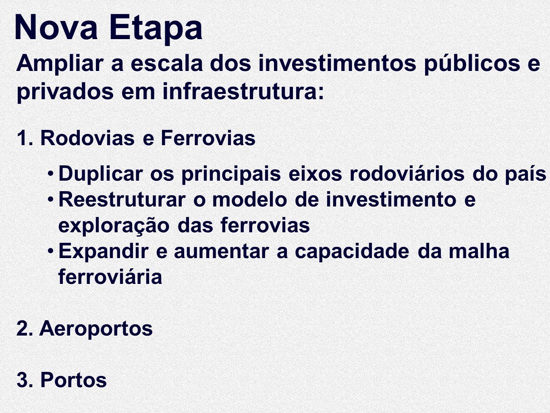 Nova Etapa Ampliar a escala dos investimentos públicos e privados em infraestrutura: 1. Rodovias e Ferrovias.