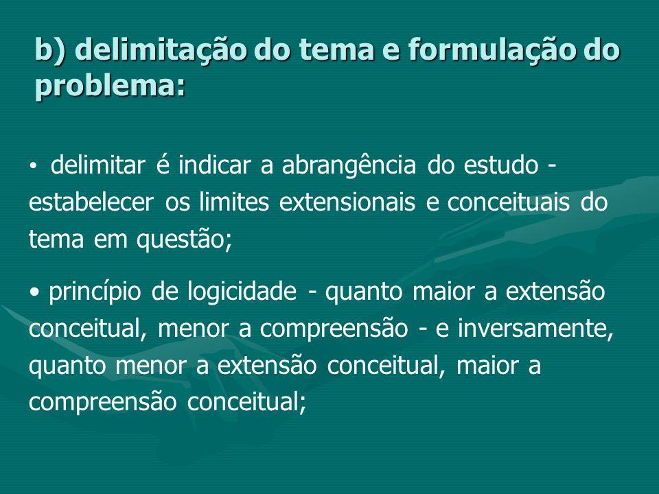 b) delimitação do tema e formulação do problema: