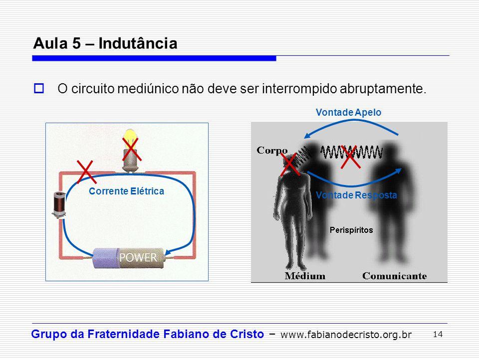 Aula 5 – Indutância O circuito mediúnico não deve ser interrompido abruptamente. Vontade Apelo. Vontade Resposta.