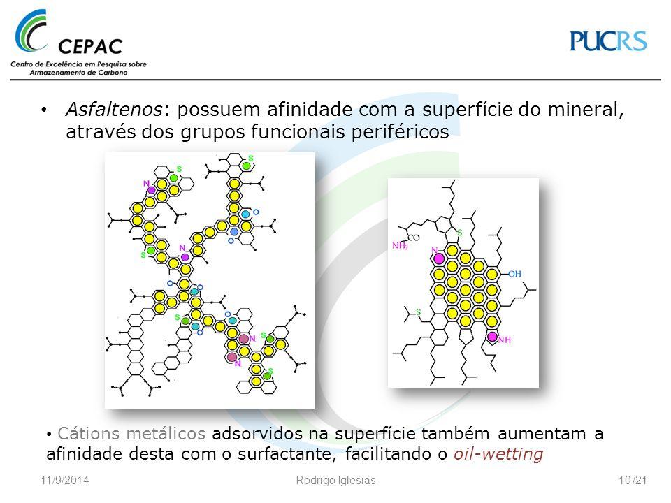 Asfaltenos: possuem afinidade com a superfície do mineral, através dos grupos funcionais periféricos