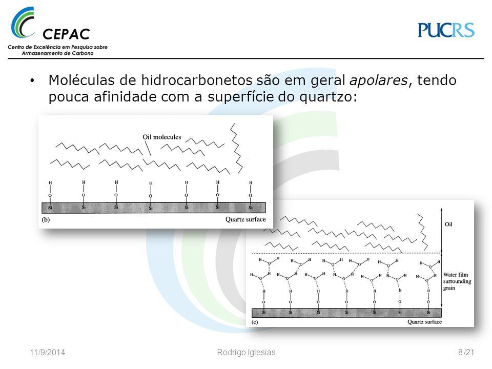 Moléculas de hidrocarbonetos são em geral apolares, tendo pouca afinidade com a superfície do quartzo: