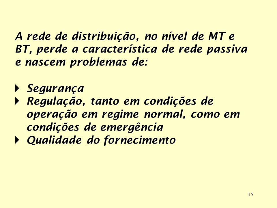 A rede de distribuição, no nível de MT e BT, perde a característica de rede passiva e nascem problemas de: