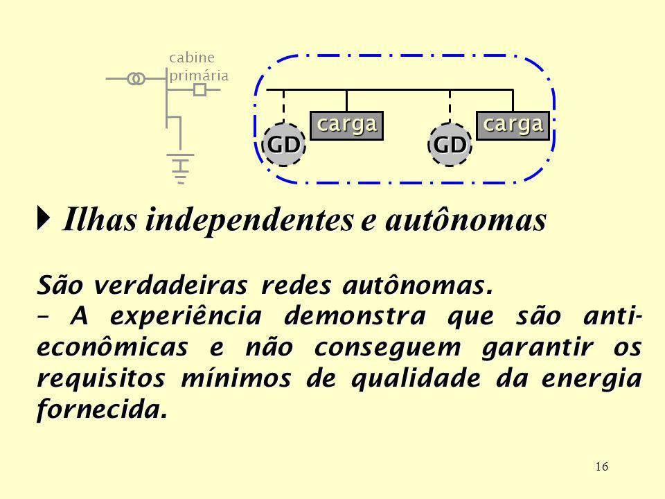 Ilhas independentes e autônomas