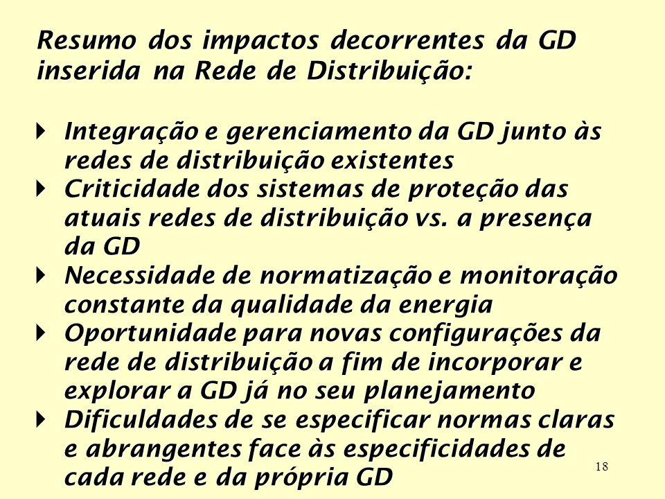 Resumo dos impactos decorrentes da GD inserida na Rede de Distribuição: