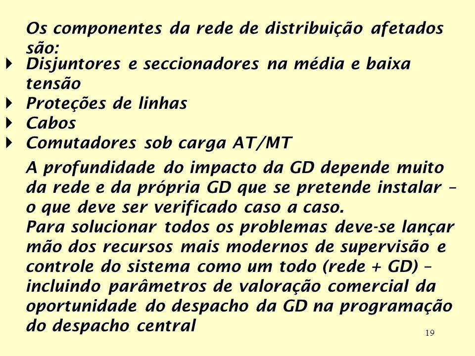 Os componentes da rede de distribuição afetados são: