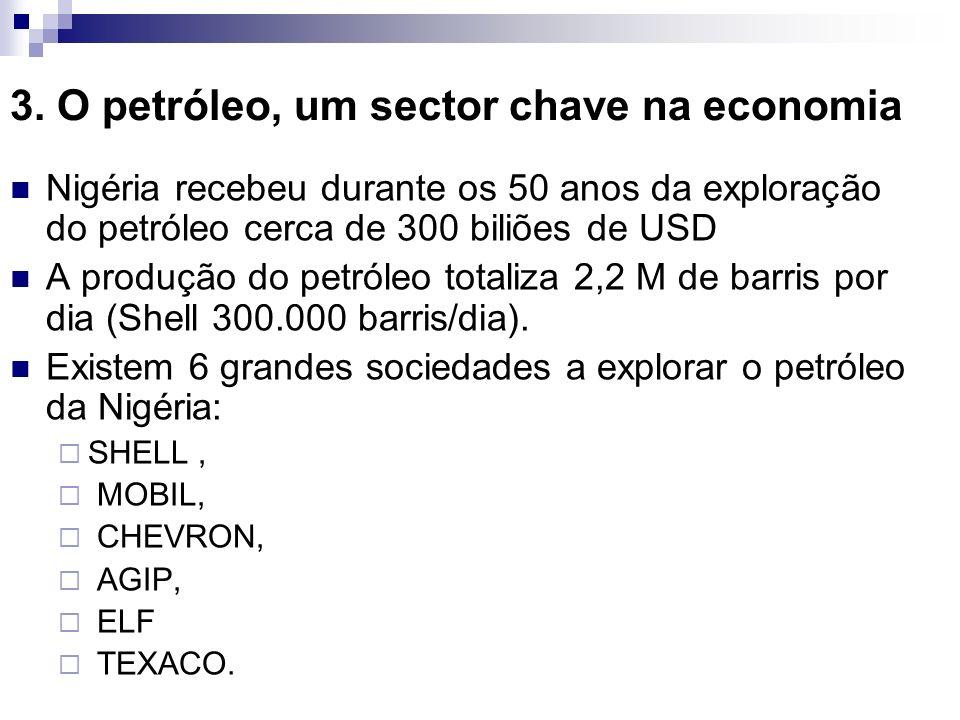 3. O petróleo, um sector chave na economia