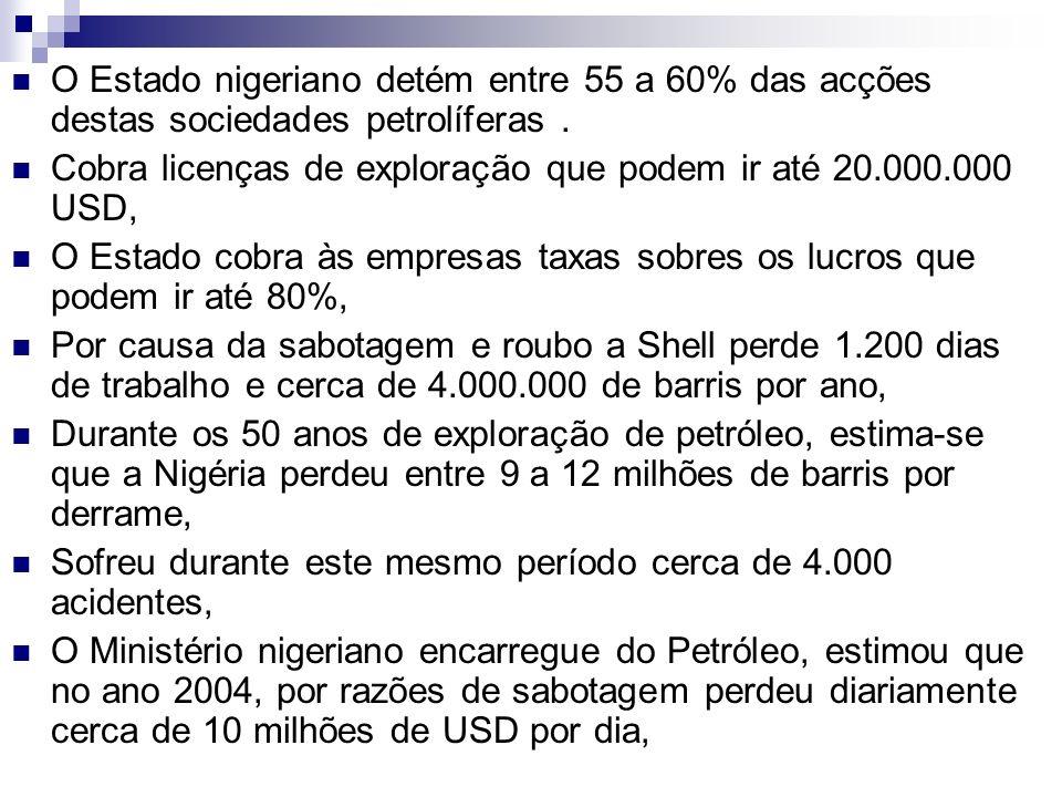 O Estado nigeriano detém entre 55 a 60% das acções destas sociedades petrolíferas .