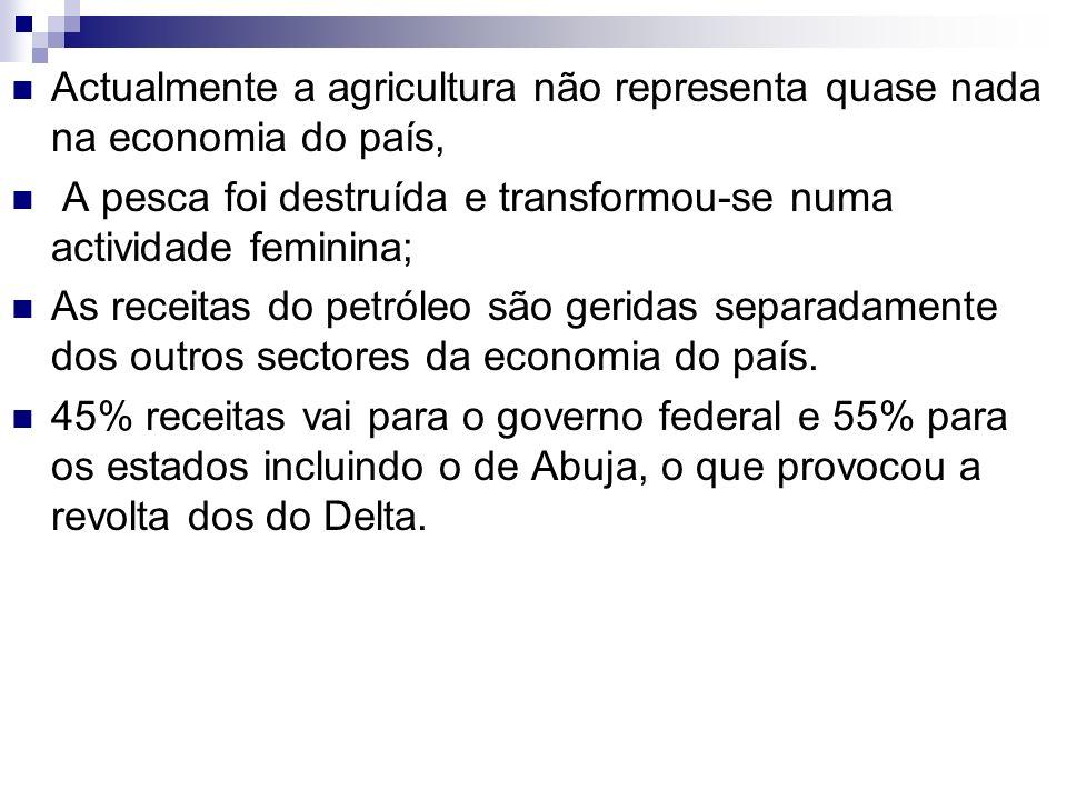 Actualmente a agricultura não representa quase nada na economia do país,