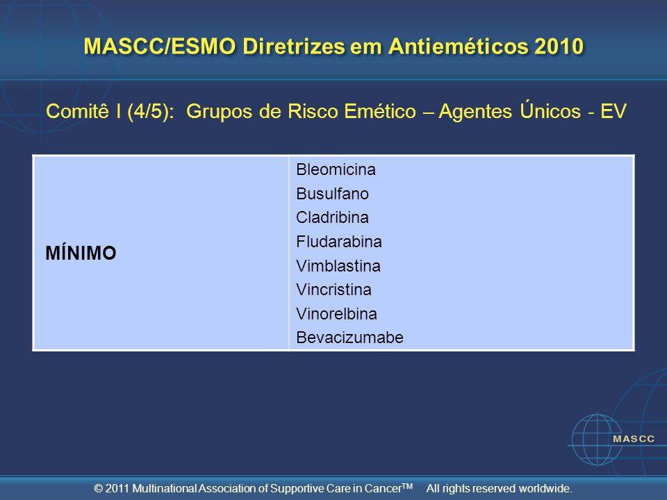 MASCC/ESMO Diretrizes em Antieméticos 2010