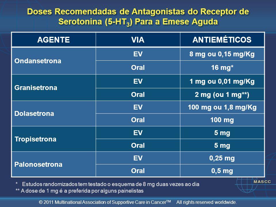 Doses Recomendadas de Antagonistas do Receptor de Serotonina (5-HT3) Para a Emese Aguda