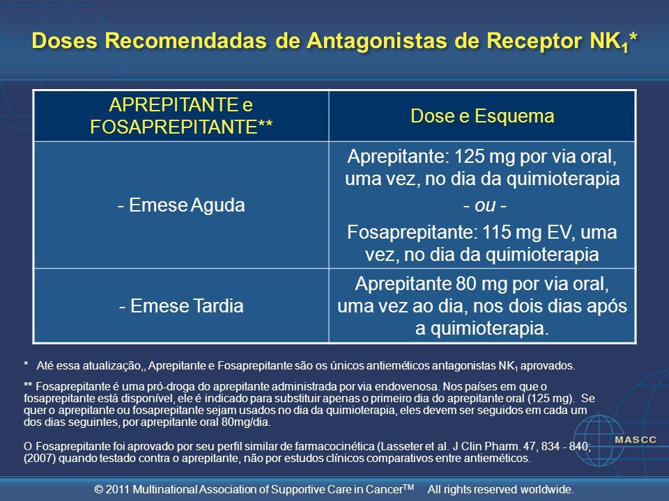 Doses Recomendadas de Antagonistas de Receptor NK1*