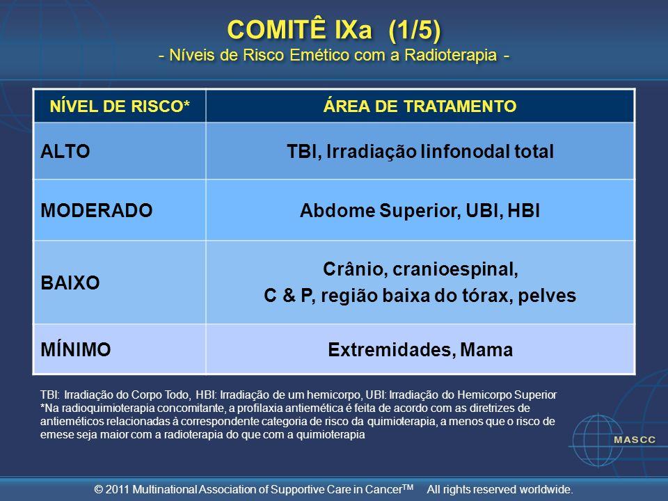 COMITÊ IXa (1/5) - Níveis de Risco Emético com a Radioterapia -