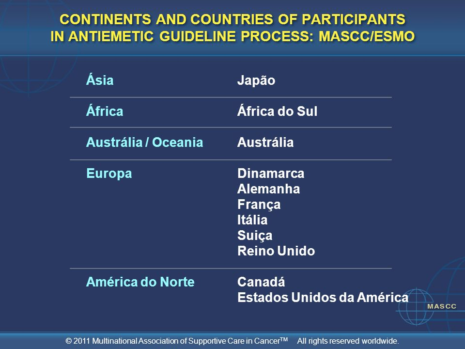 CONTINENTS AND COUNTRIES OF PARTICIPANTS IN ANTIEMETIC GUIDELINE PROCESS: MASCC/ESMO