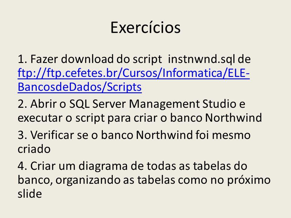 Exercícios 1. Fazer download do script instnwnd.sql de ftp://ftp.cefetes.br/Cursos/Informatica/ELE-BancosdeDados/Scripts.
