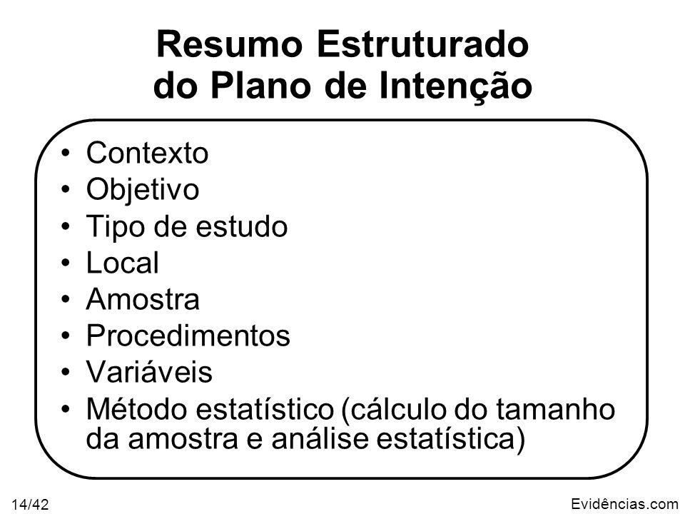 Resumo Estruturado do Plano de Intenção