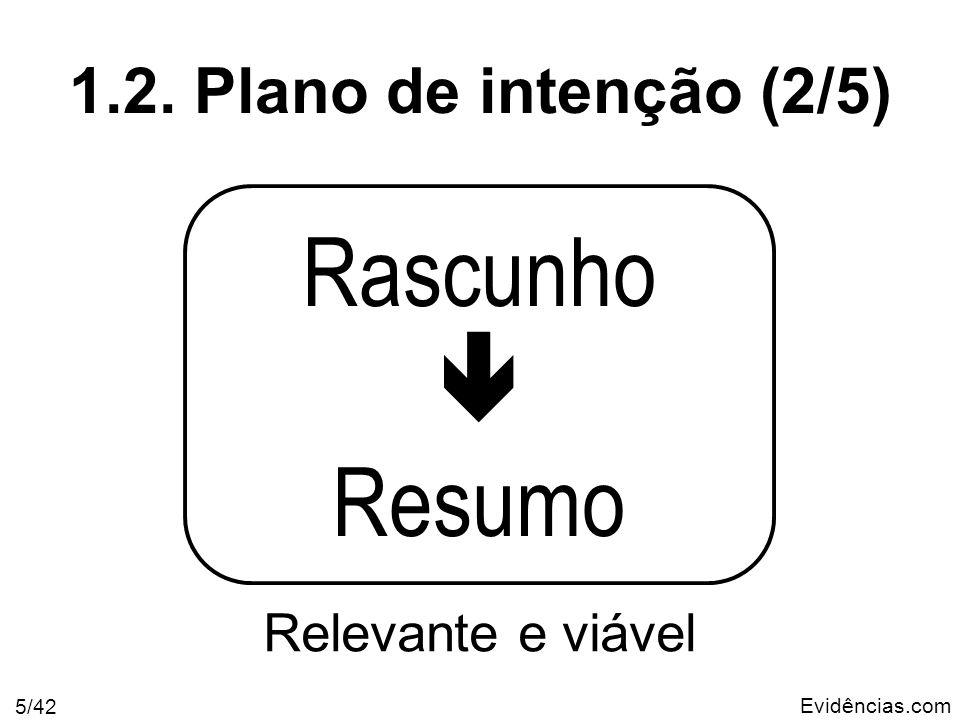 Rascunho  Resumo 1.2. Plano de intenção (2/5) Relevante e viável