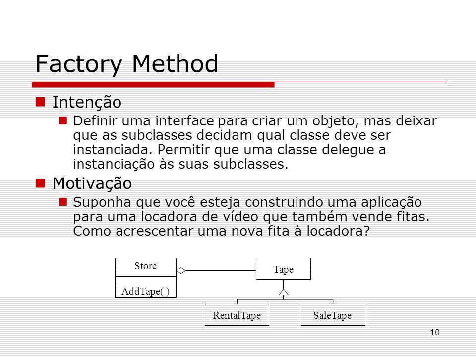 Factory Method Intenção Motivação
