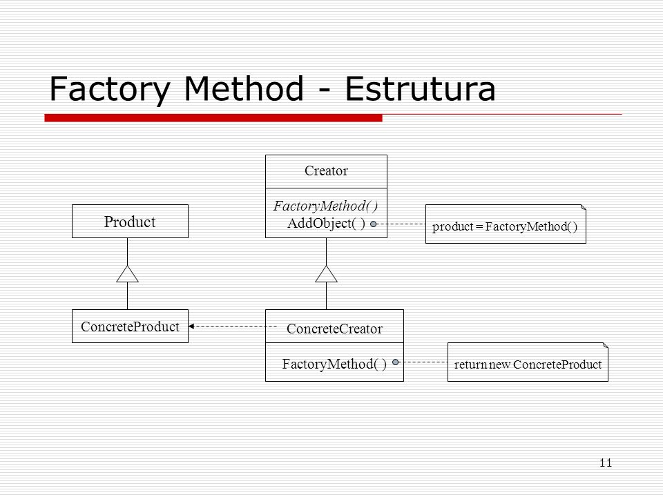 Factory Method - Estrutura