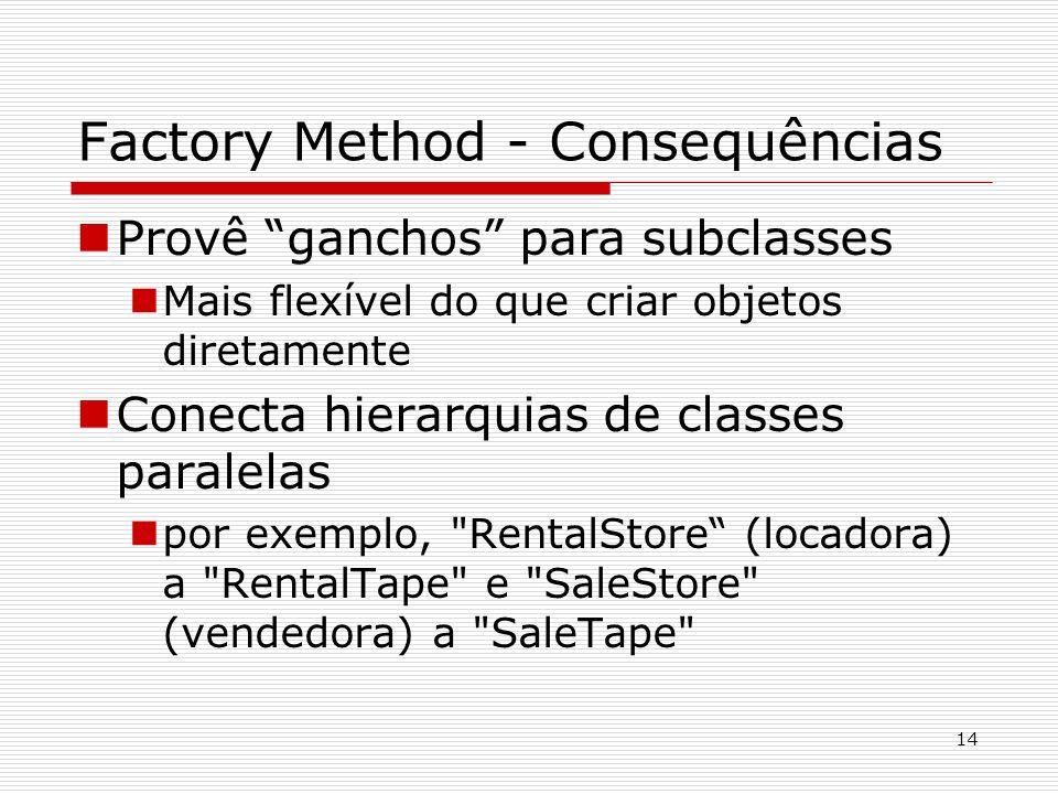 Factory Method - Consequências