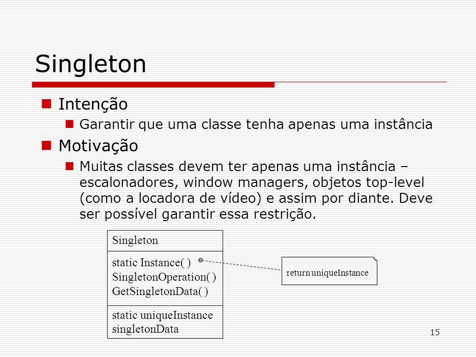 Singleton Intenção Motivação