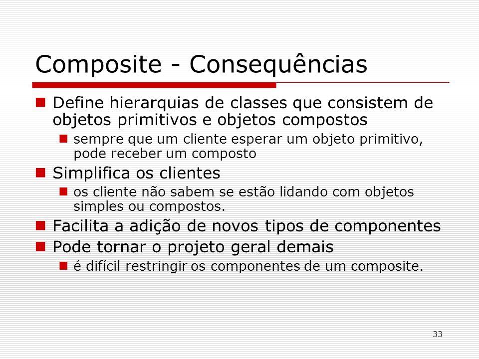 Composite - Consequências