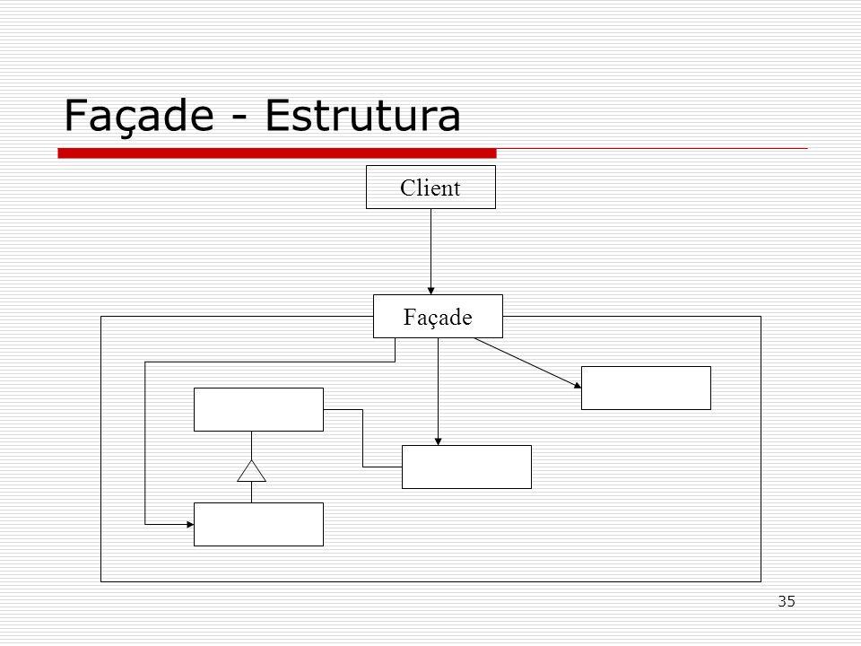 Façade - Estrutura Client Façade