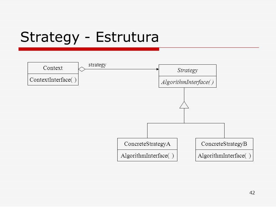 Strategy - Estrutura Context ContextInterface( ) Strategy