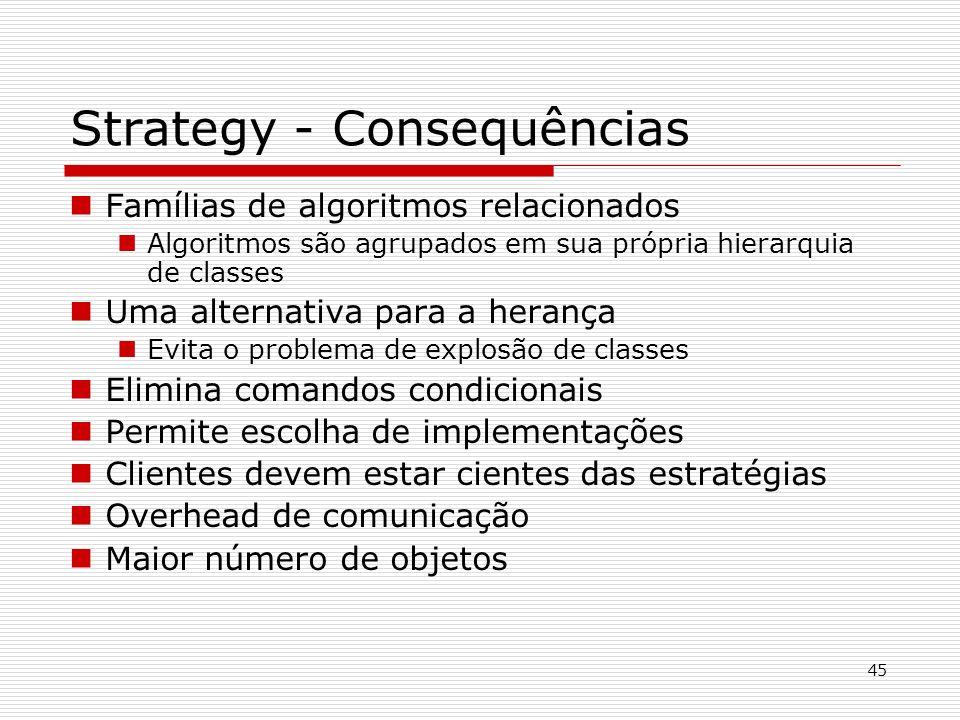Strategy - Consequências