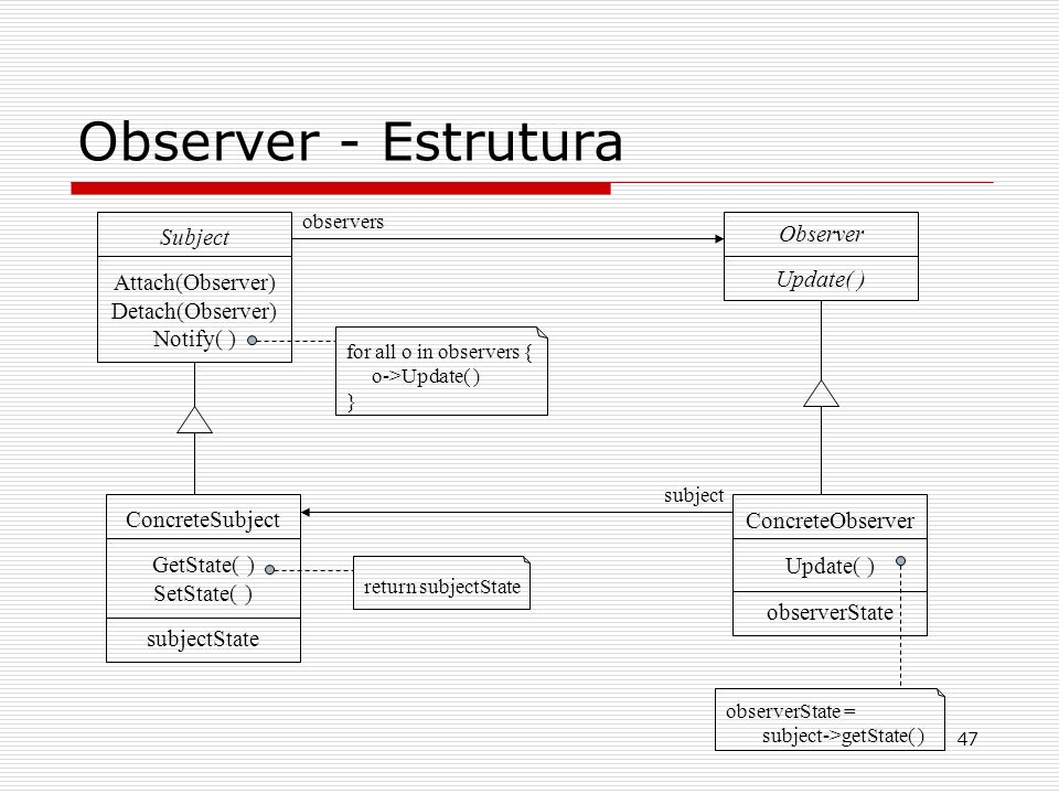 Observer - Estrutura Subject Attach(Observer) Detach(Observer)