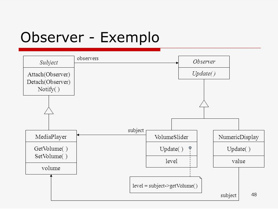 Observer - Exemplo Subject Attach(Observer) Detach(Observer) Notify( )