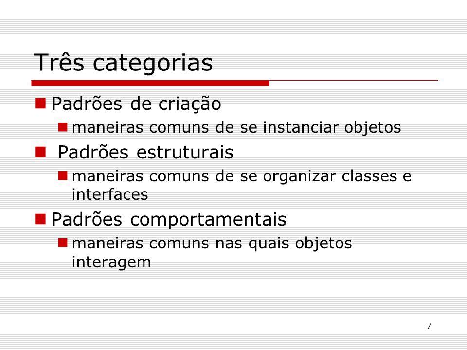 Três categorias Padrões de criação Padrões estruturais