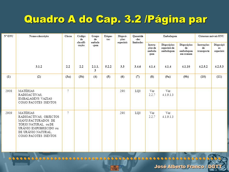Quadro A do Cap. 3.2 /Página par