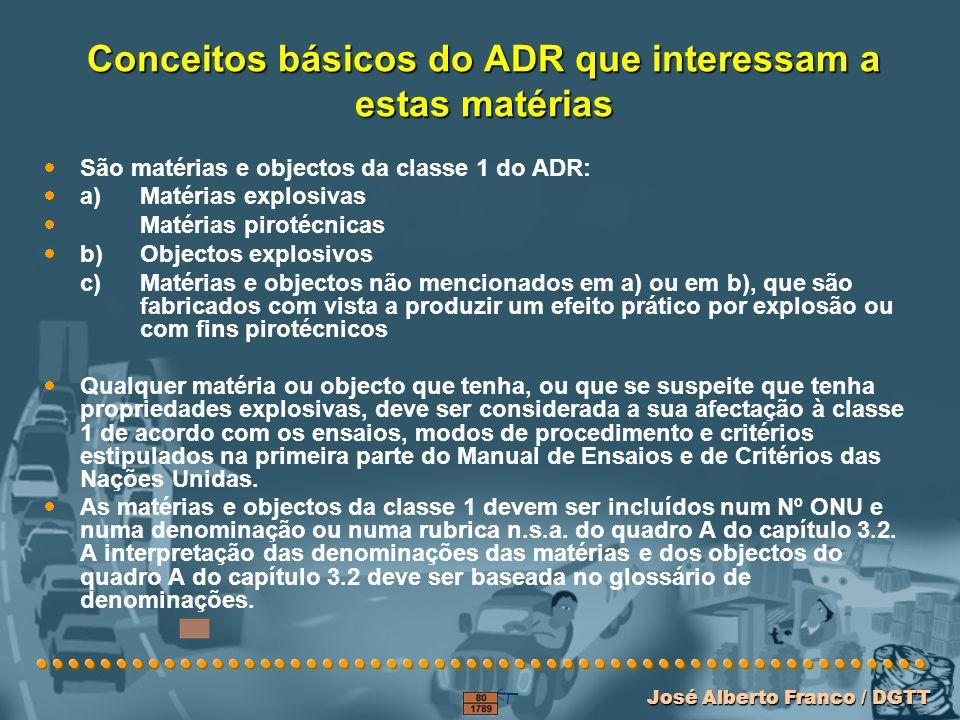 Conceitos básicos do ADR que interessam a estas matérias