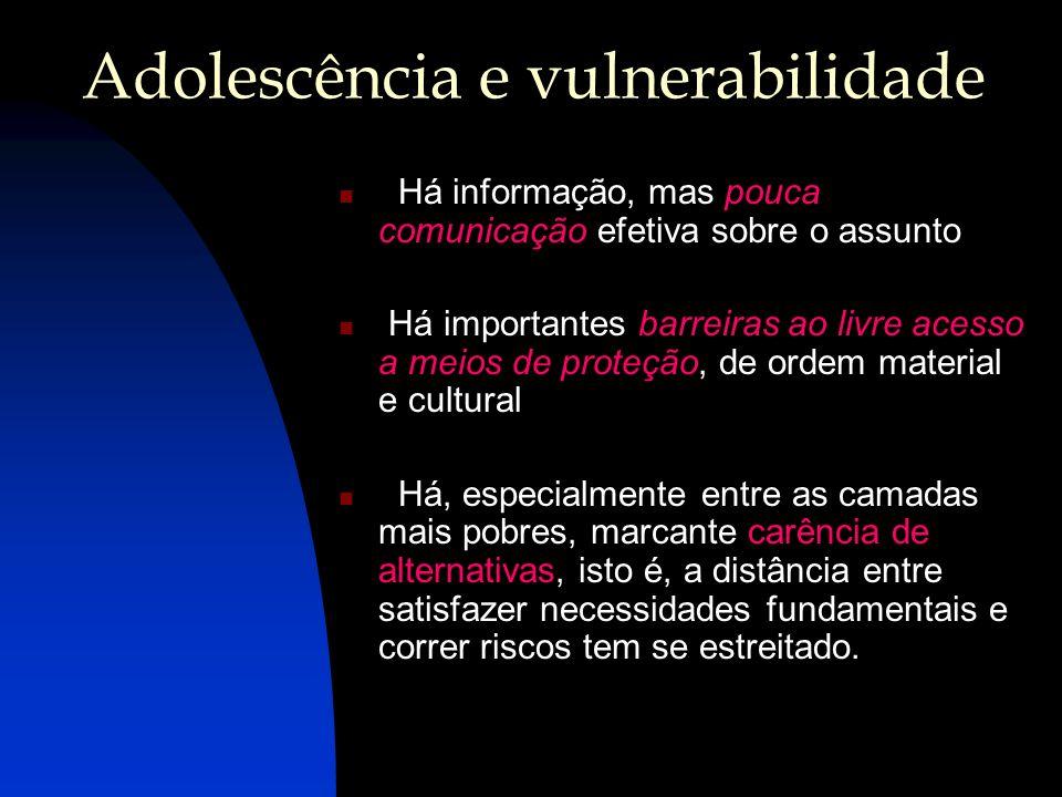 Adolescência e vulnerabilidade