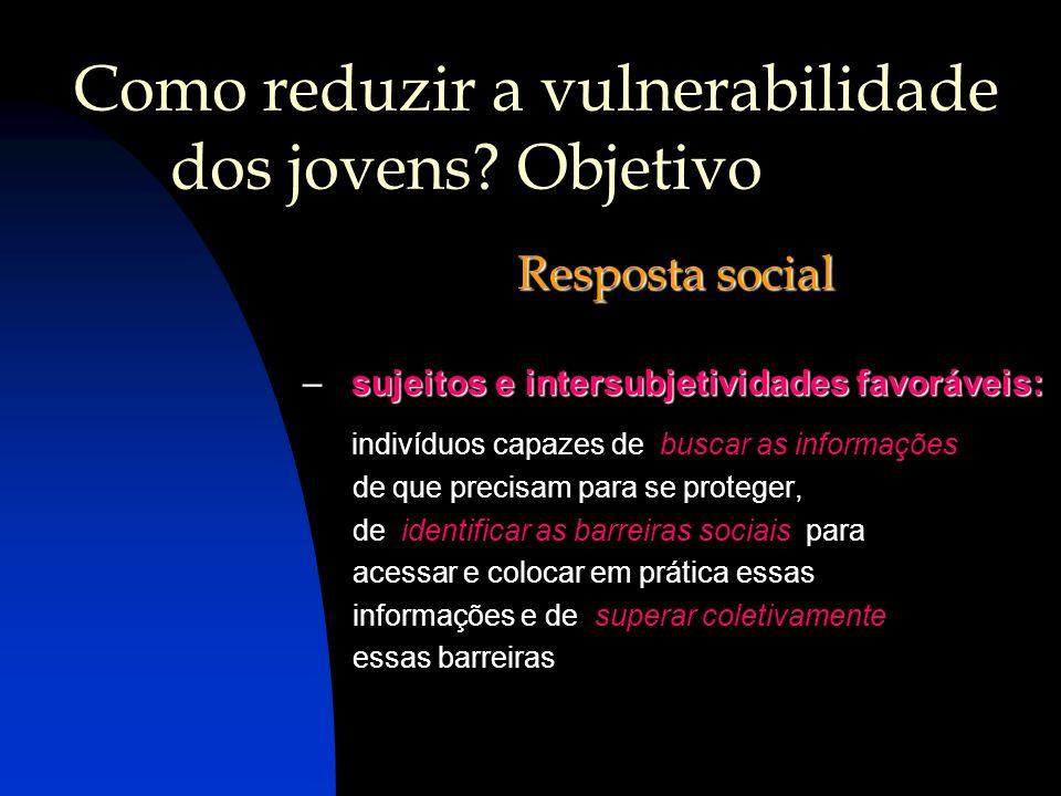Como reduzir a vulnerabilidade dos jovens Objetivo