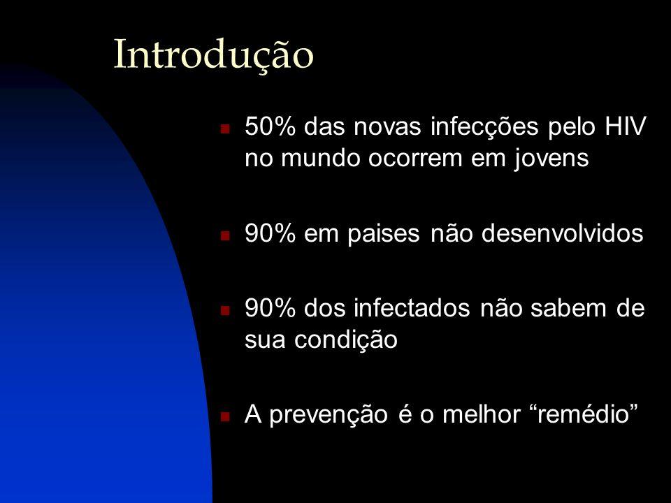 Introdução 50% das novas infecções pelo HIV no mundo ocorrem em jovens